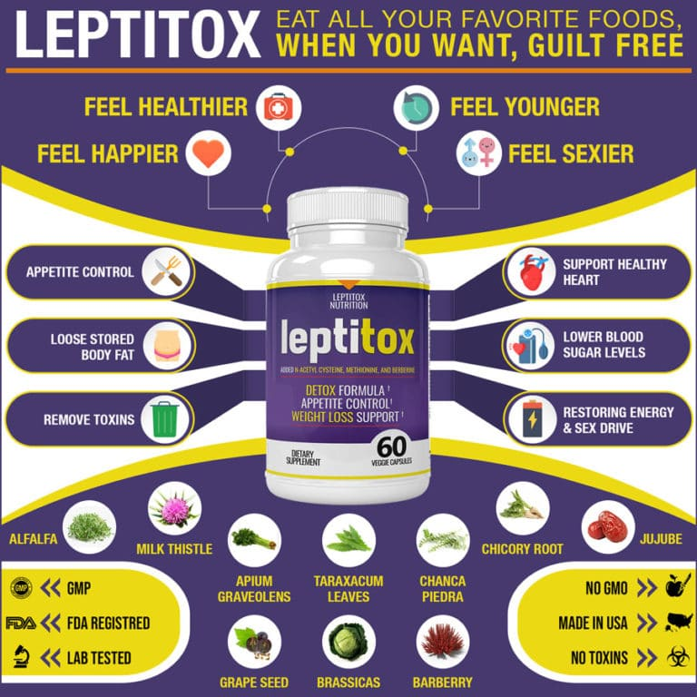Leptitox pills: eat all your favorite foods, guilt free
