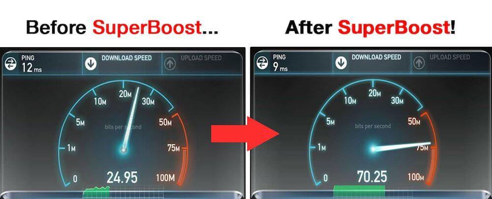 wifi ultraboost spped test